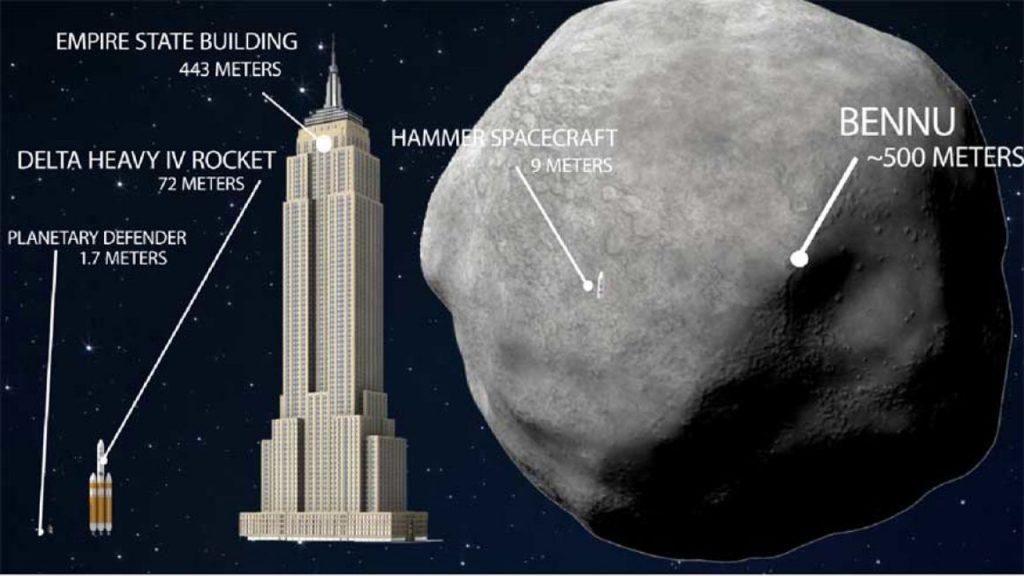 A Bennu kisbolygó mérete