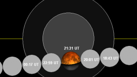 Lunar_eclipse_chart_close-time-2019Jul16