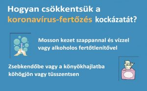 Magyar nyelvű tájékoztató - új koronavírus COVID-19