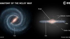 1567215479388-ESA_Gaia_Milky_Way_Anatomy_1280-1024×512